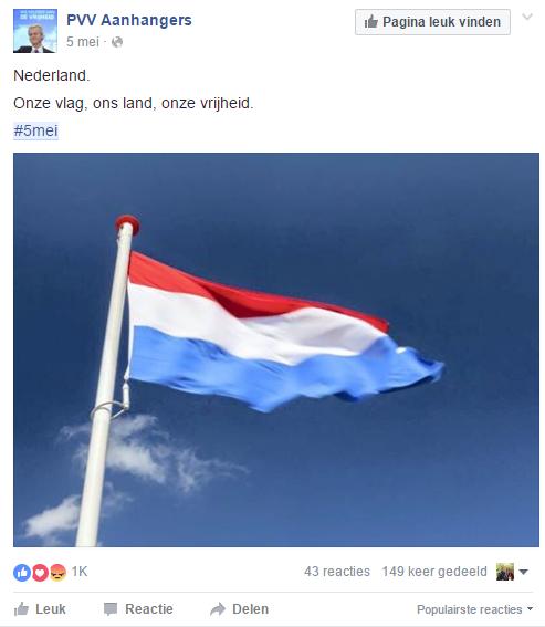 cijfers food nederland